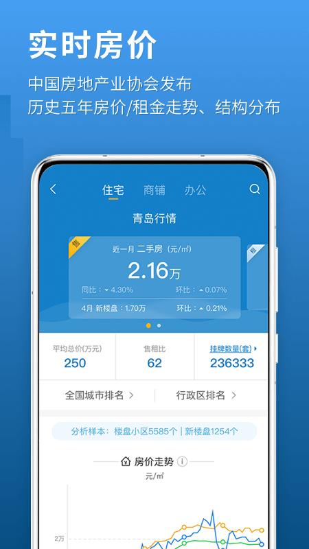 中国房价行情苹果版v2.7.7 iphone版