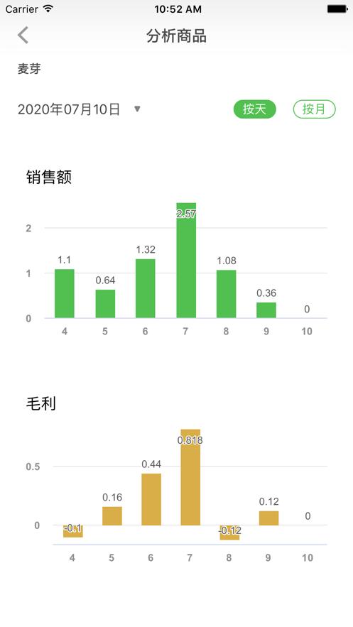 大参林加盟appv1.0.0 最新版
