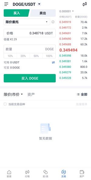 国内正规狗狗币交易平台有哪些?中国人如何买狗狗币?