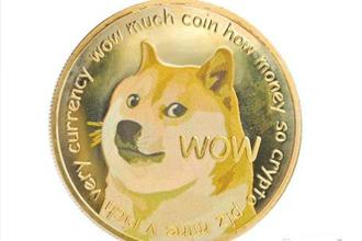 狗狗币周末交易吗?狗狗币开盘和收盘时间是什么时候?