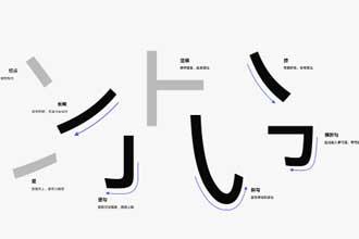 鸿蒙系统字体颜色、大小、粗细怎么改?鸿蒙系统字体怎么设置成自己